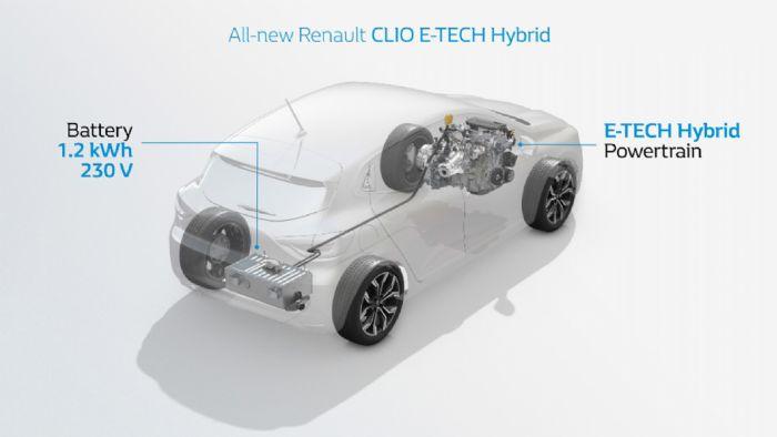 Το σύστημα ανάκτησης της ενέργειας κατά την πέδηση και ο συνδυασμός των δύο ηλεκτροκινητήρων με το θερμικό μοτέρ, προέρχεται από την τεχνογνωσία της Renault στην εμπλοκή της με την Formula 1.