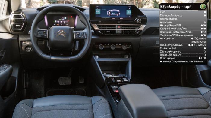 Το Citroen e-C4 συνδυάζει καλή ποιότητα κατασκευής με hi-tech στοιχεία, όπως η στάνταρ μεγάλη οθόνη αφής 10 ιντσών στο κέντρο του ταμπλό και ο ψηφιακός πίνακας οργάνων 5,5 ιντσών.