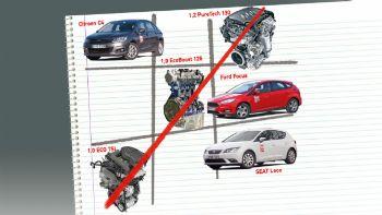 Citroen C4 vs Ford Focus vs SEAT Leon