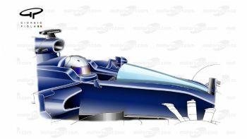 Η ασπίδα της F1