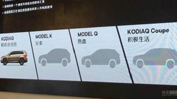 Νέα SUVs από την Skoda