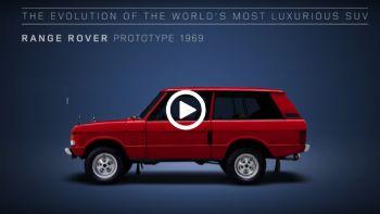 Η εξέλιξη του Range Rover